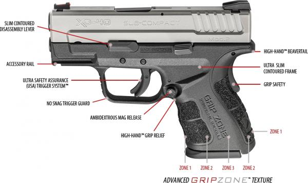 gripzone-gun-142.jpg