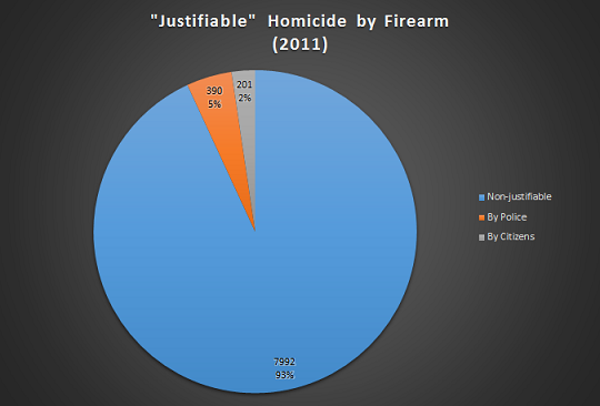 justifiable-homicide-by-firearm-178.png